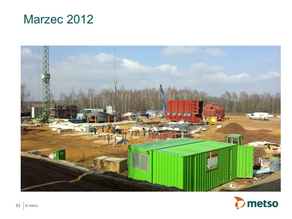 Marzec 2012