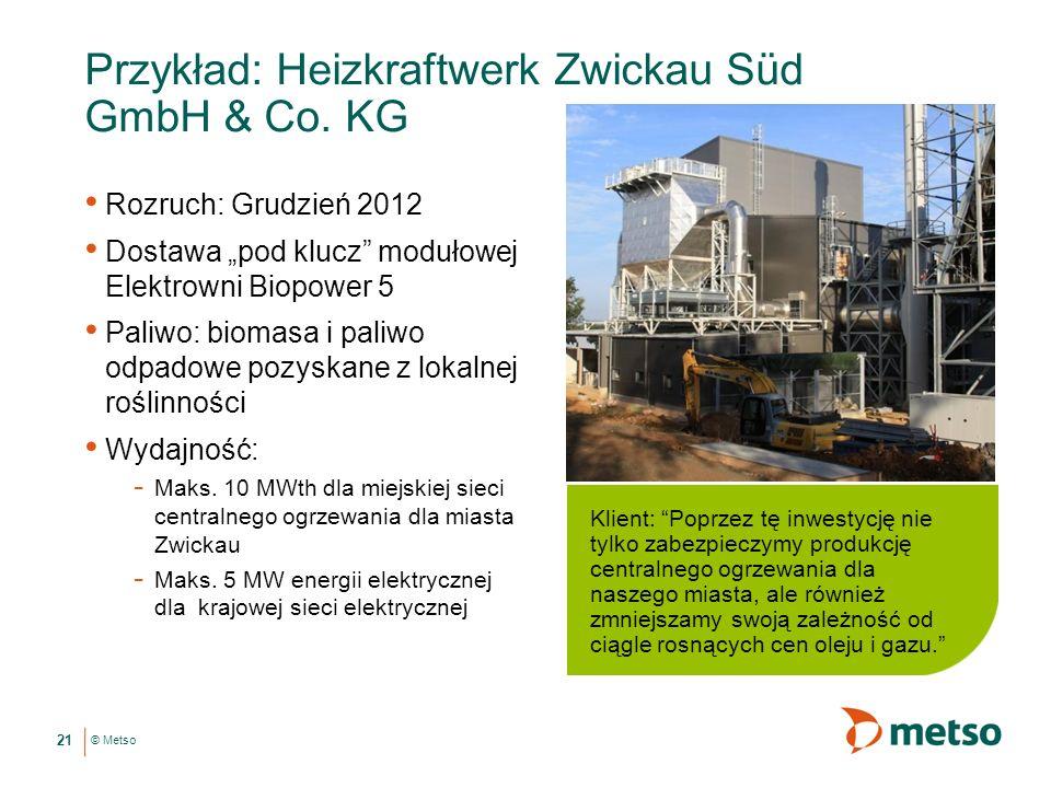 Przykład: Heizkraftwerk Zwickau Süd GmbH & Co. KG