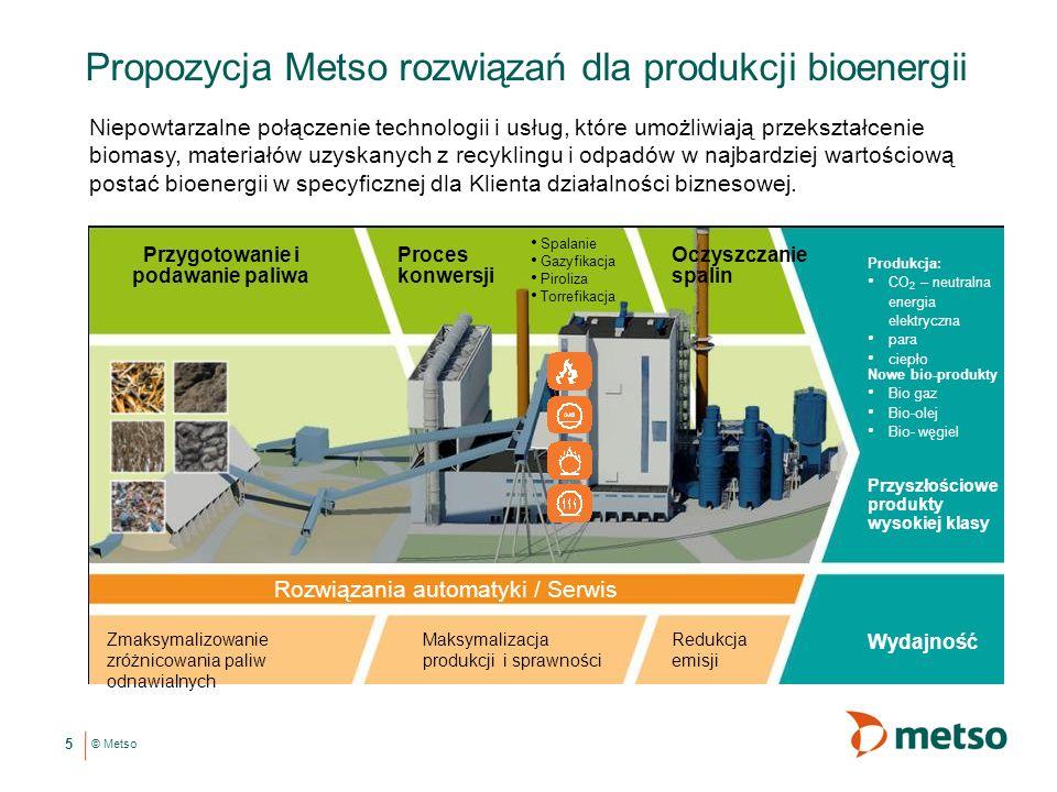 Propozycja Metso rozwiązań dla produkcji bioenergii