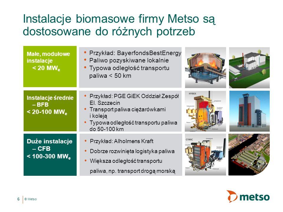 Instalacje biomasowe firmy Metso są dostosowane do różnych potrzeb