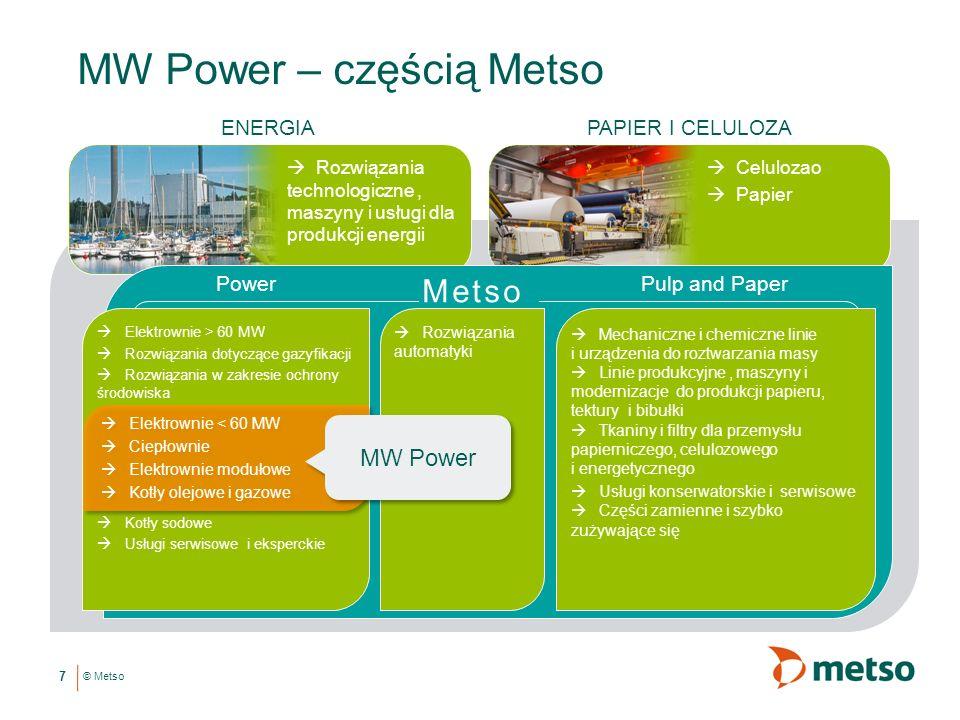 MW Power – częścią Metso