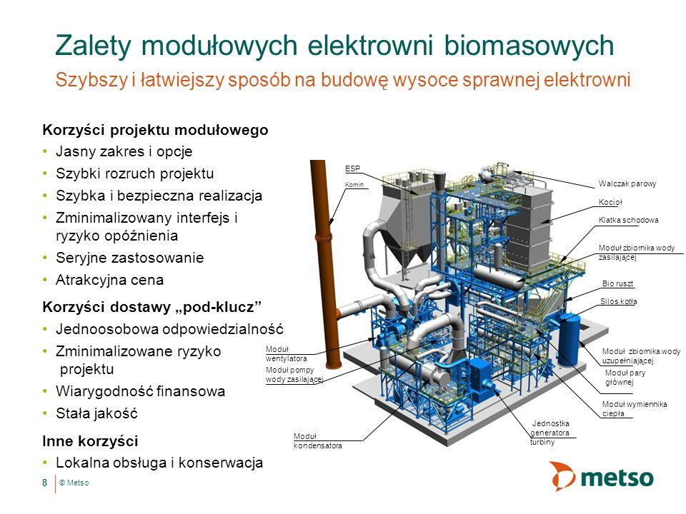 Zalety modułowych elektrowni biomasowych
