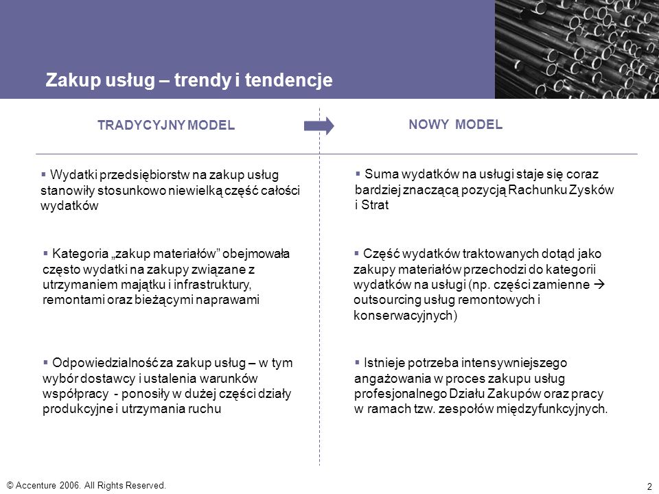 Zakup usług – trendy i tendencje