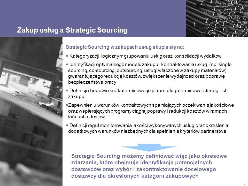Zakup usług a Strategic Sourcing