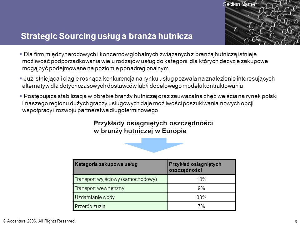 Strategic Sourcing usług a branża hutnicza