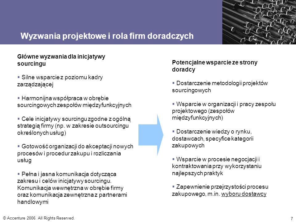 Wyzwania projektowe i rola firm doradczych
