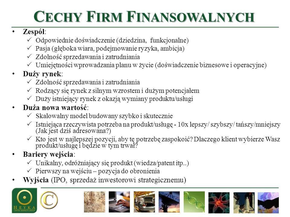 Cechy Firm Finansowalnych
