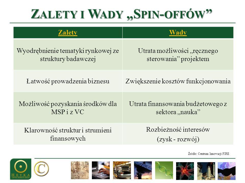 """Zalety i Wady """"Spin-offów"""
