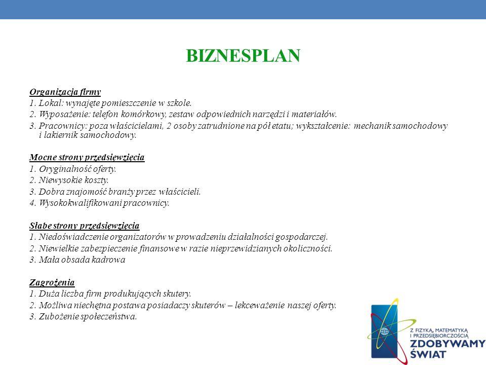 BIZNESPLAN Organizacja firmy