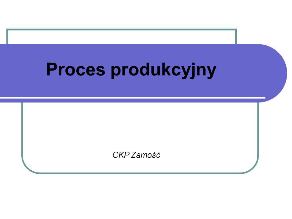 Proces produkcyjny CKP Zamość