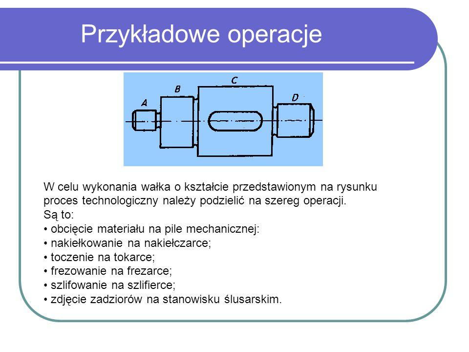 Przykładowe operacje W celu wykonania wałka o kształcie przedstawionym na rysunku. proces technologiczny należy podzielić na szereg operacji.