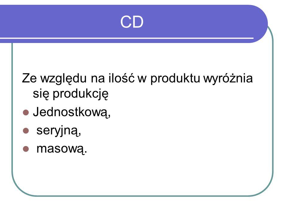 CD Ze względu na ilość w produktu wyróżnia się produkcję Jednostkową,