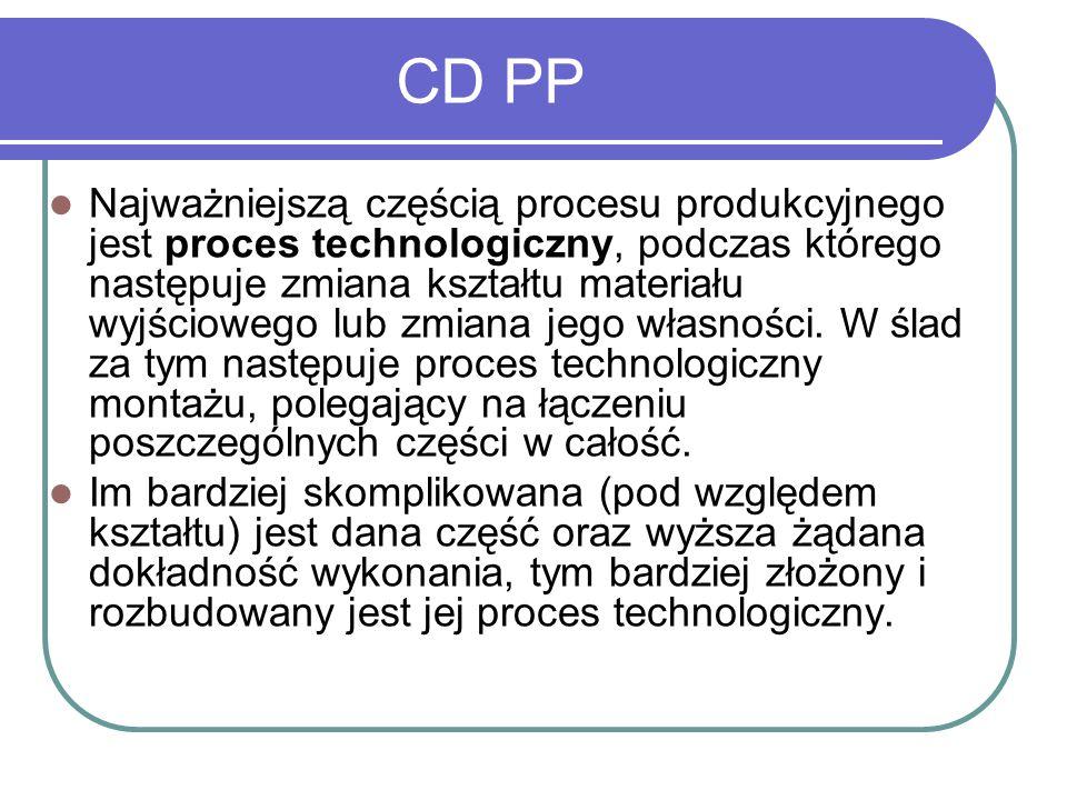 CD PP