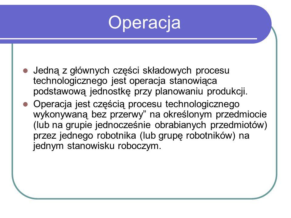 Operacja Jedną z głównych części składowych procesu technologicznego jest operacja stanowiąca podstawową jednostkę przy planowaniu produkcji.