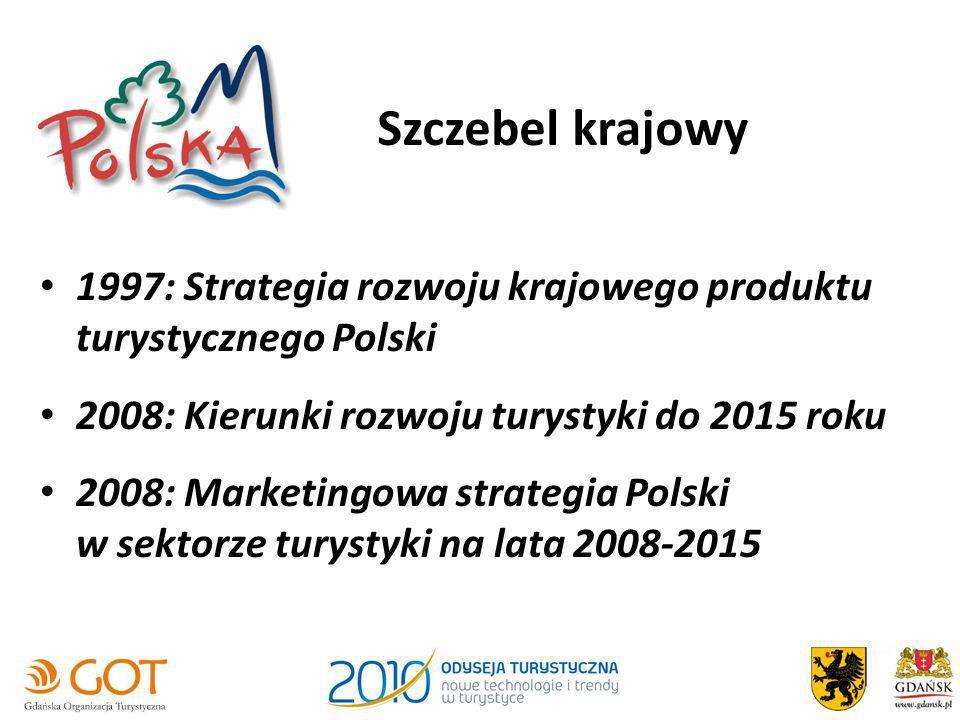 Szczebel krajowy1997: Strategia rozwoju krajowego produktu turystycznego Polski. 2008: Kierunki rozwoju turystyki do 2015 roku.
