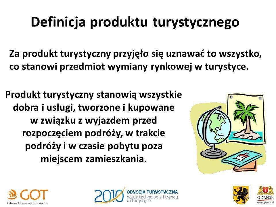 Definicja produktu turystycznego