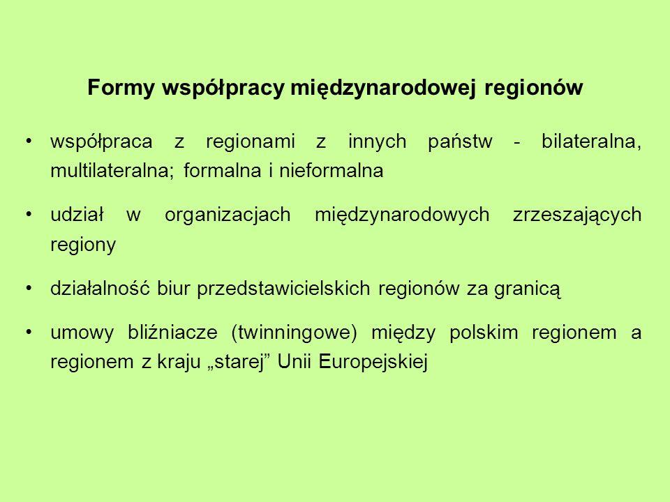 Formy współpracy międzynarodowej regionów
