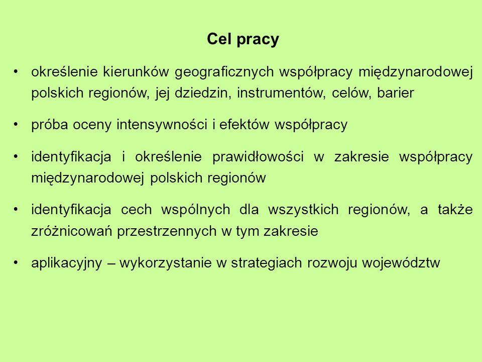 Cel pracy określenie kierunków geograficznych współpracy międzynarodowej polskich regionów, jej dziedzin, instrumentów, celów, barier.