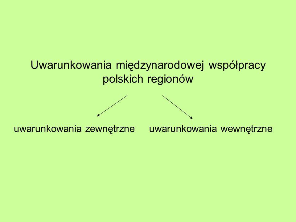 Uwarunkowania międzynarodowej współpracy polskich regionów