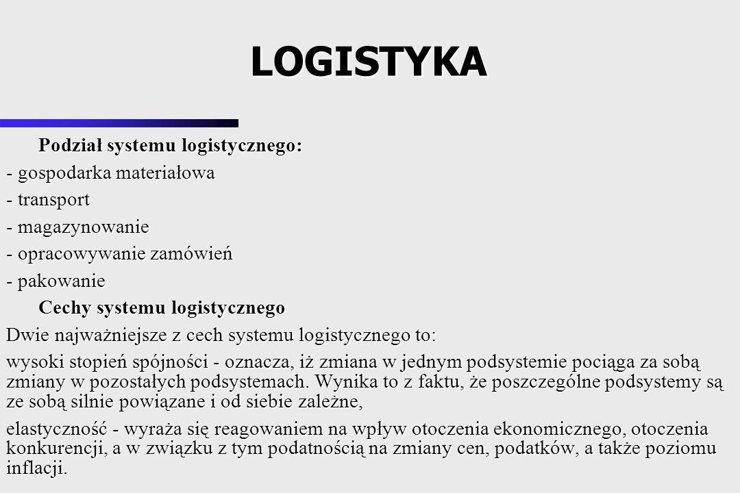LOGISTYKA - gospodarka materiałowa - transport - magazynowanie