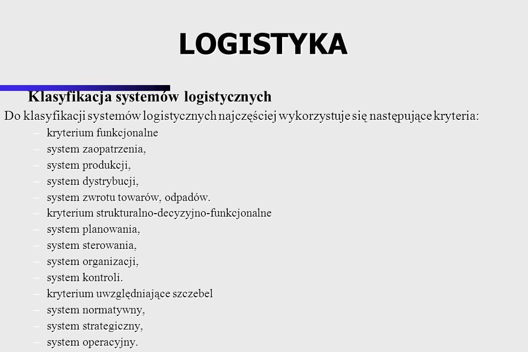 LOGISTYKA Klasyfikacja systemów logistycznych