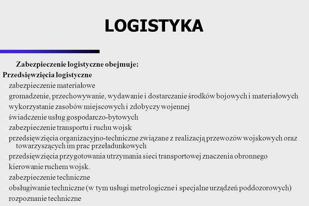 LOGISTYKA Zabezpieczenie logistyczne obejmuje:
