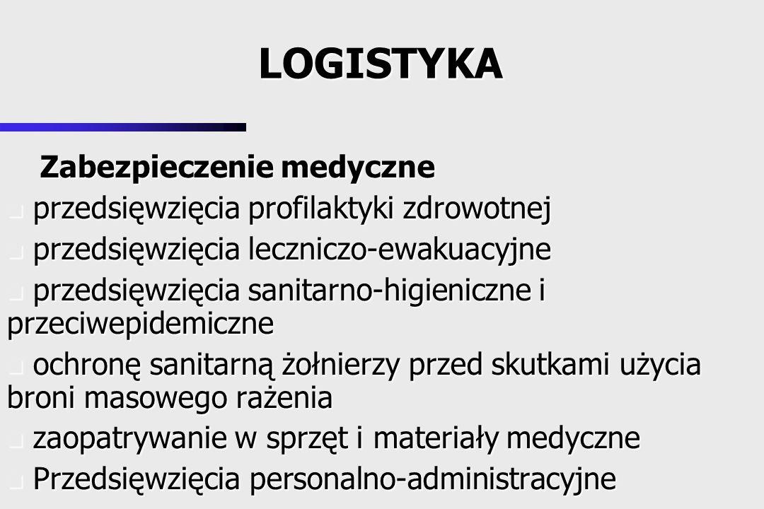 LOGISTYKA Zabezpieczenie medyczne