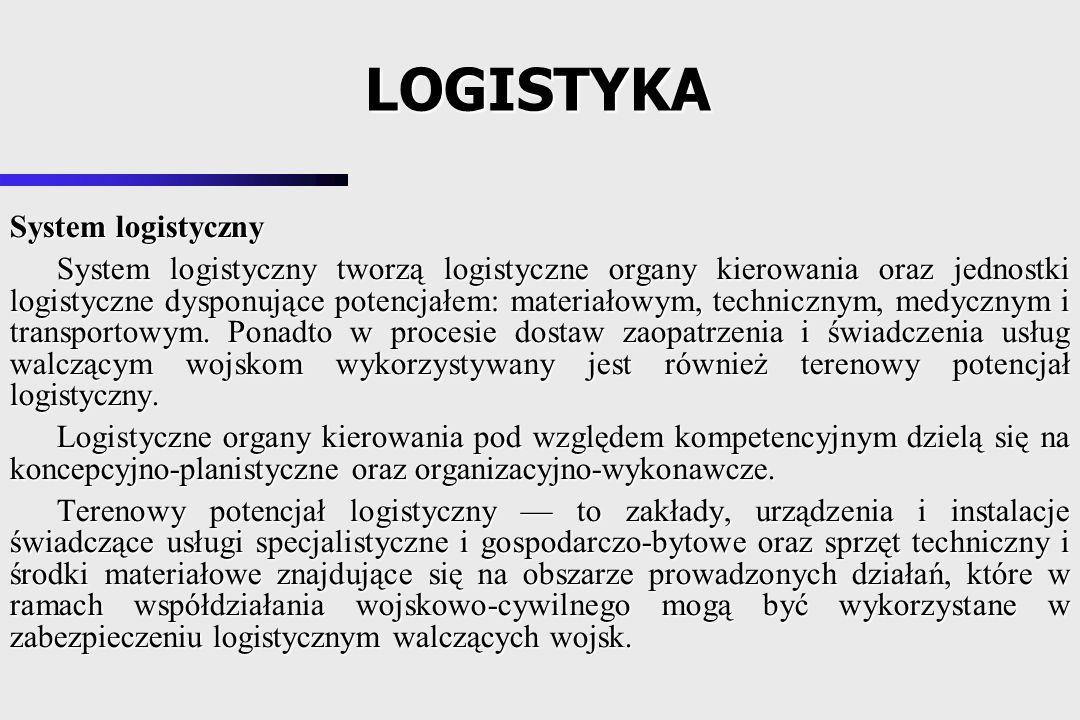 LOGISTYKA System logistyczny