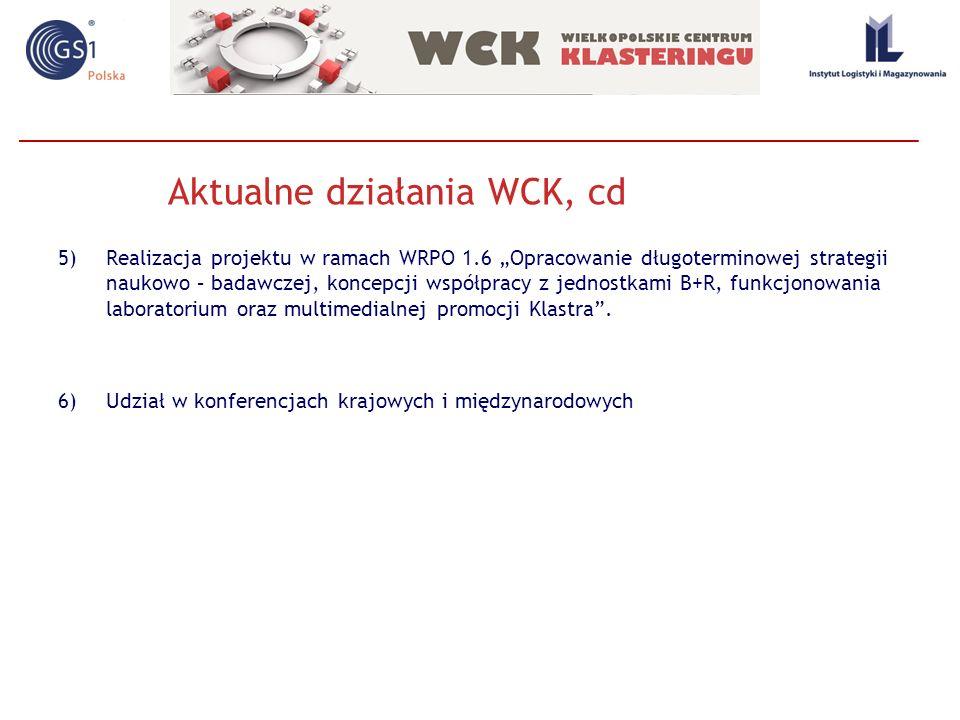 Aktualne działania WCK, cd