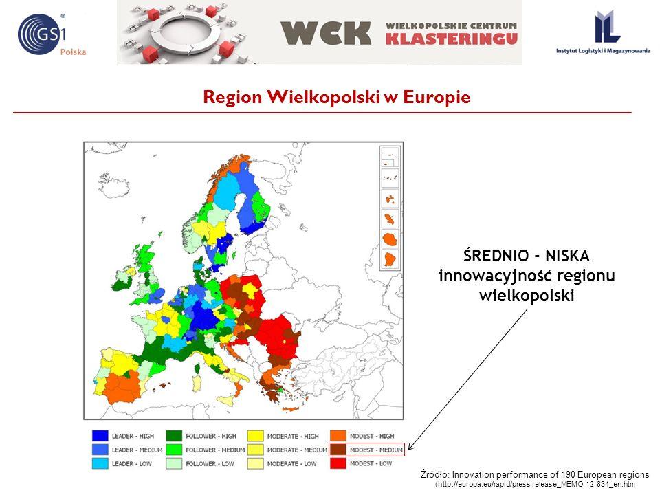 Region Wielkopolski w Europie