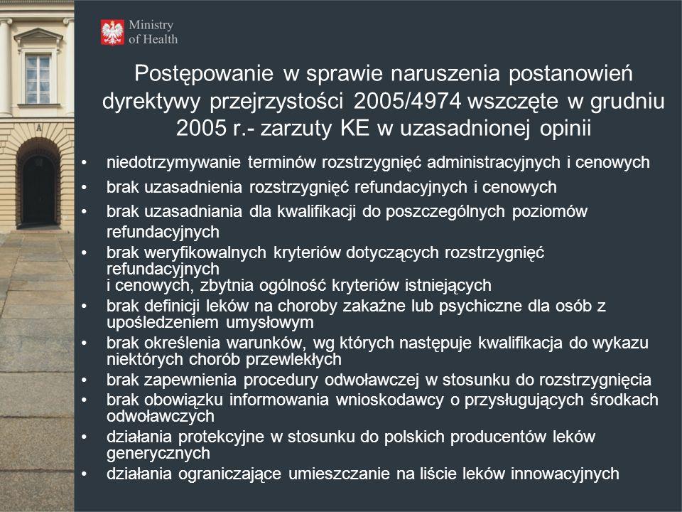 Postępowanie w sprawie naruszenia postanowień dyrektywy przejrzystości 2005/4974 wszczęte w grudniu 2005 r.- zarzuty KE w uzasadnionej opinii