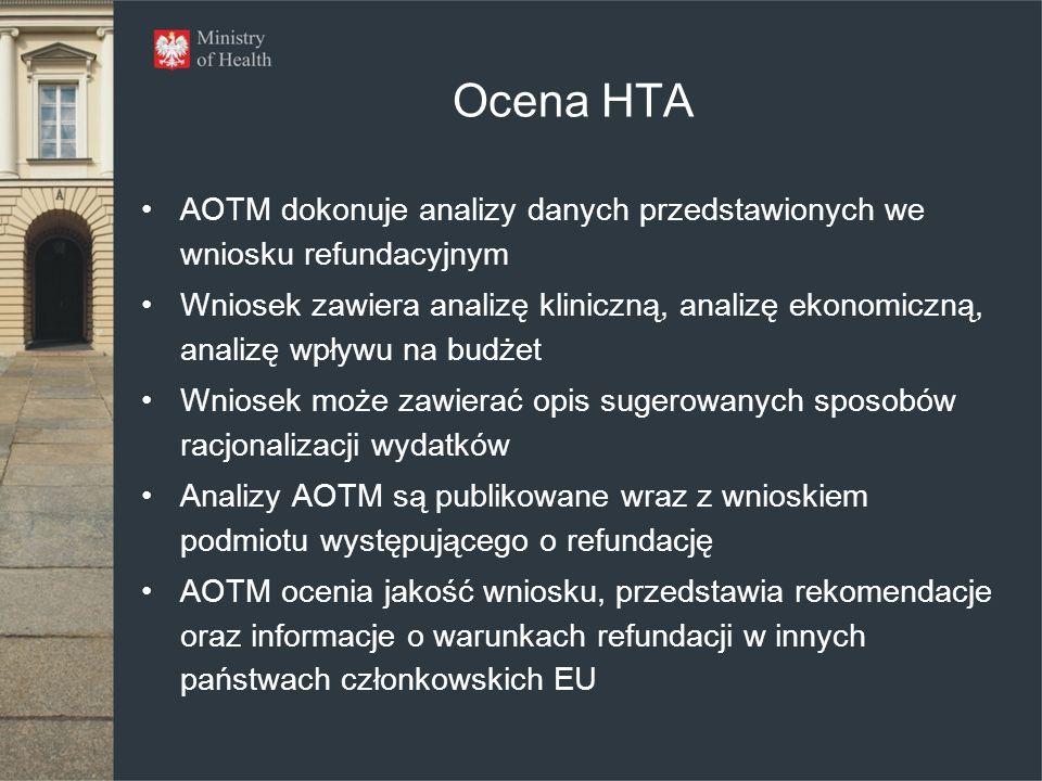 Ocena HTA AOTM dokonuje analizy danych przedstawionych we wniosku refundacyjnym.