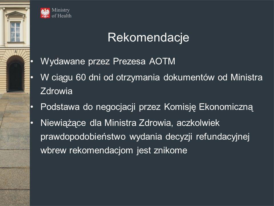 Rekomendacje Wydawane przez Prezesa AOTM