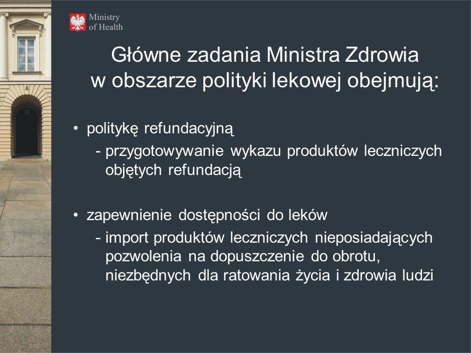 Główne zadania Ministra Zdrowia w obszarze polityki lekowej obejmują: