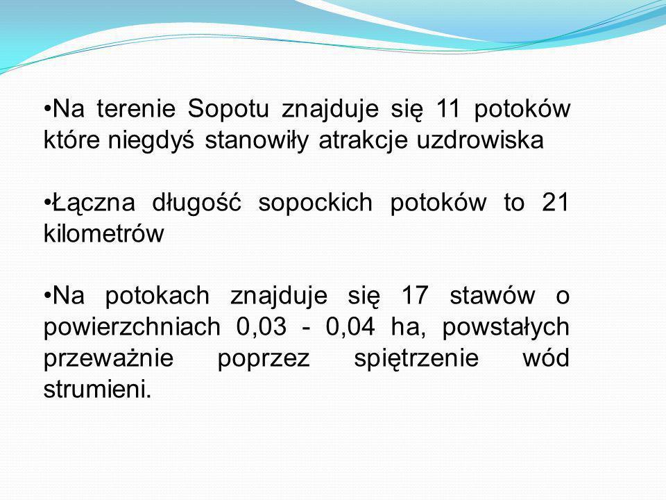 Na terenie Sopotu znajduje się 11 potoków które niegdyś stanowiły atrakcje uzdrowiska