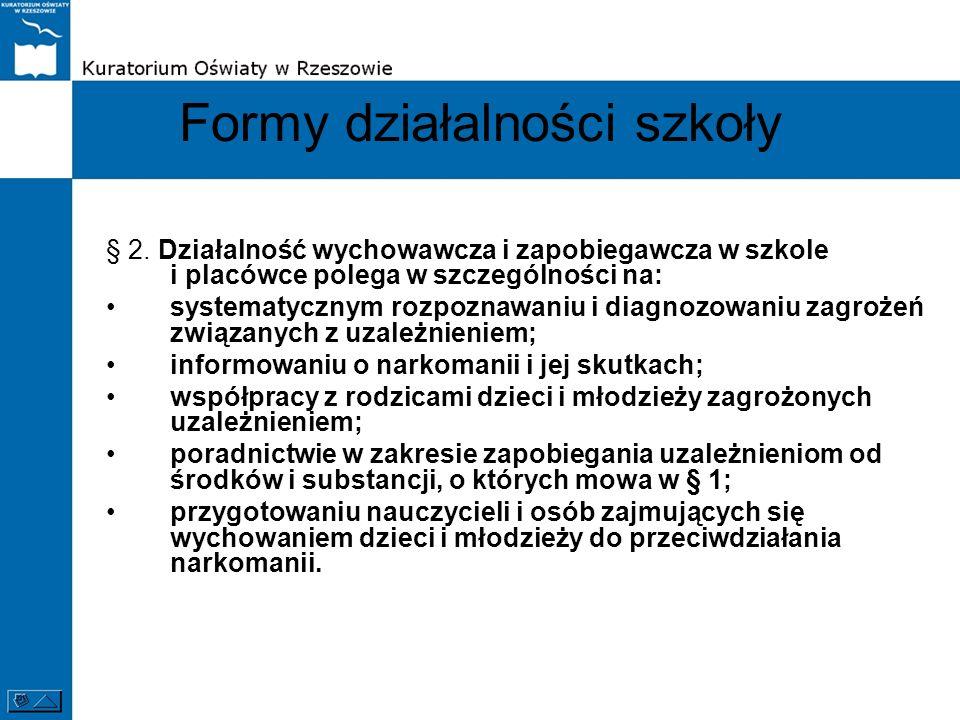 Formy działalności szkoły