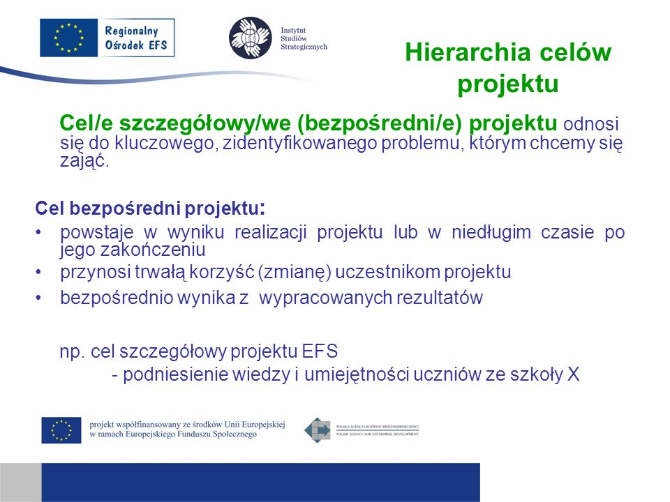 Hierarchia celów projektu