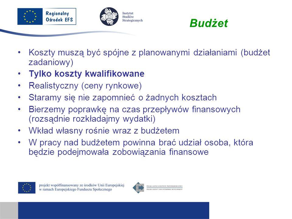 BudżetKoszty muszą być spójne z planowanymi działaniami (budżet zadaniowy) Tylko koszty kwalifikowane.