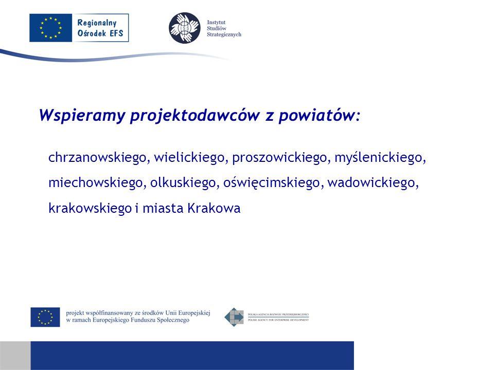Wspieramy projektodawców z powiatów: