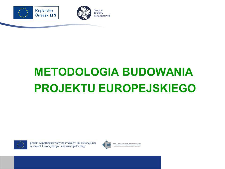 METODOLOGIA BUDOWANIA