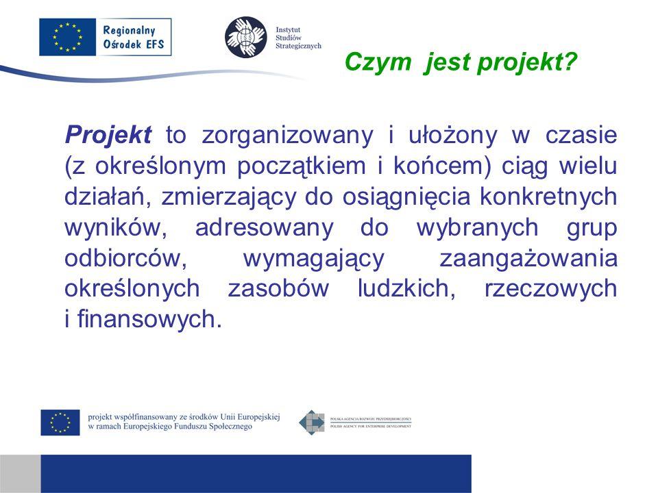 Czym jest projekt