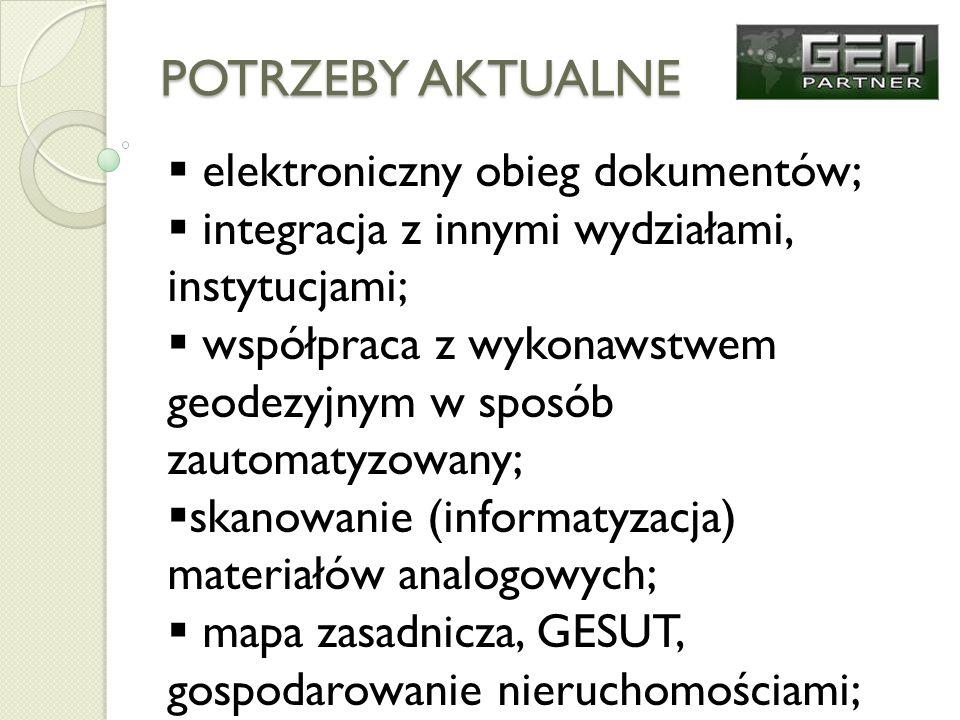 POTRZEBY AKTUALNE elektroniczny obieg dokumentów;