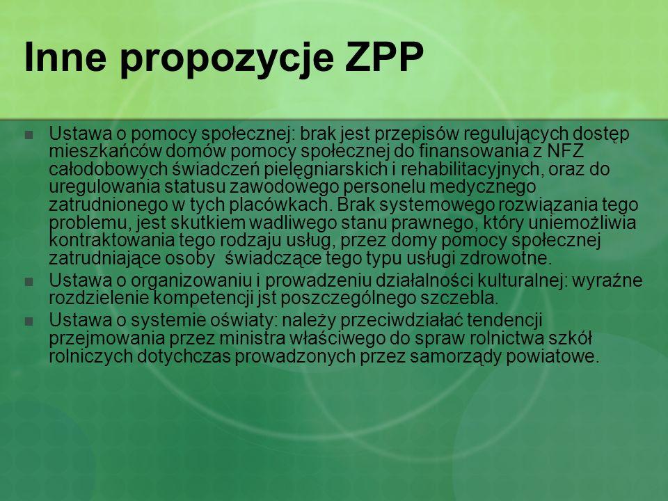 Inne propozycje ZPP