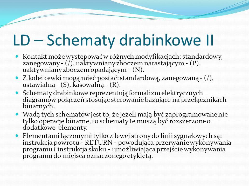 LD – Schematy drabinkowe II
