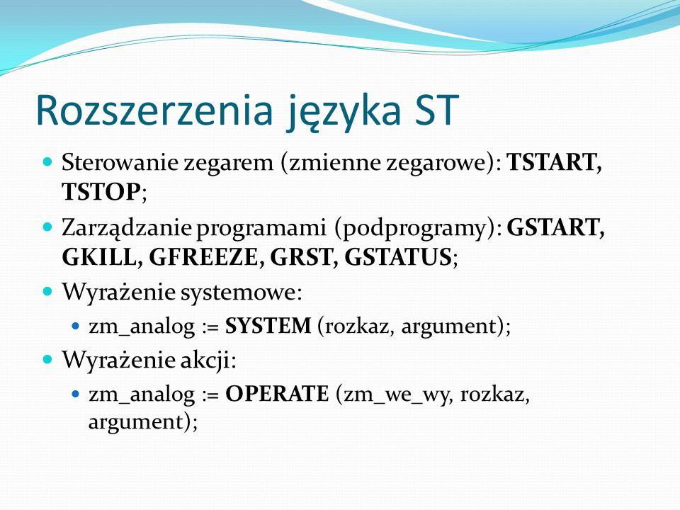 Rozszerzenia języka ST