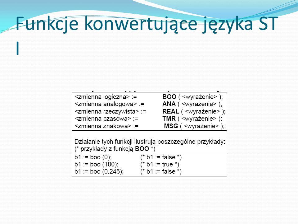Funkcje konwertujące języka ST I