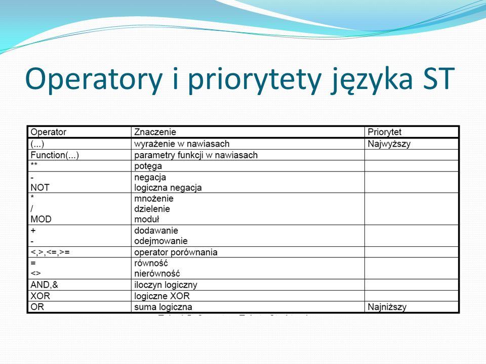 Operatory i priorytety języka ST