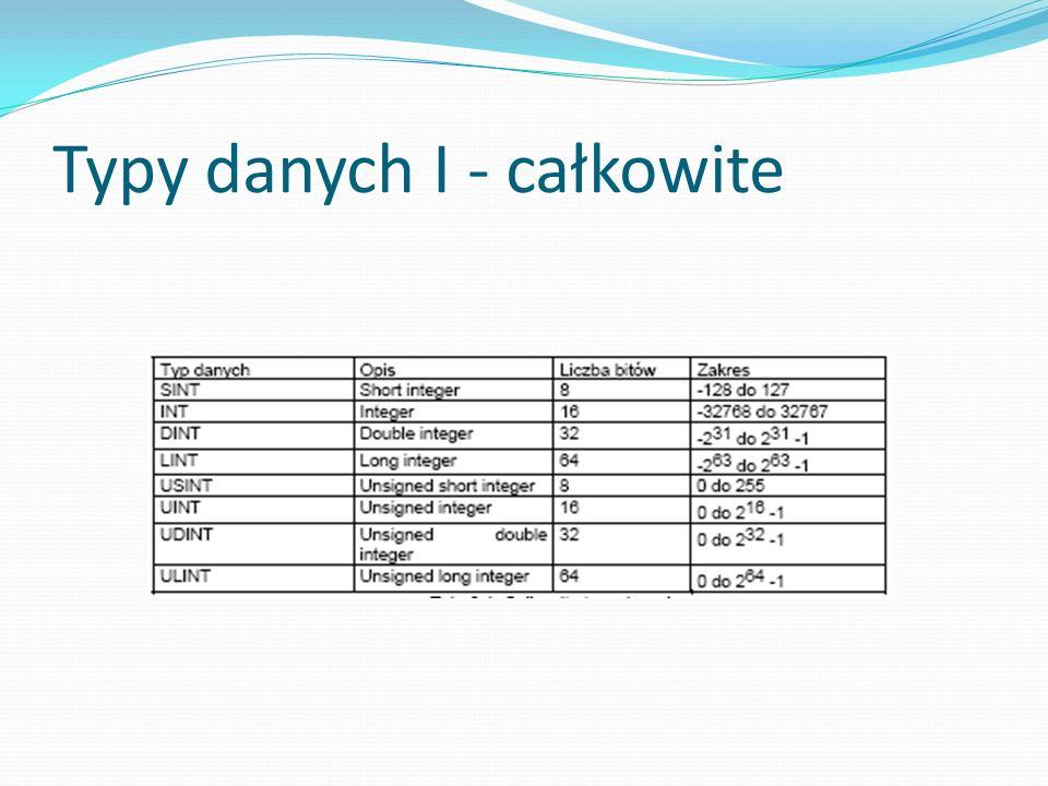 Typy danych I - całkowite