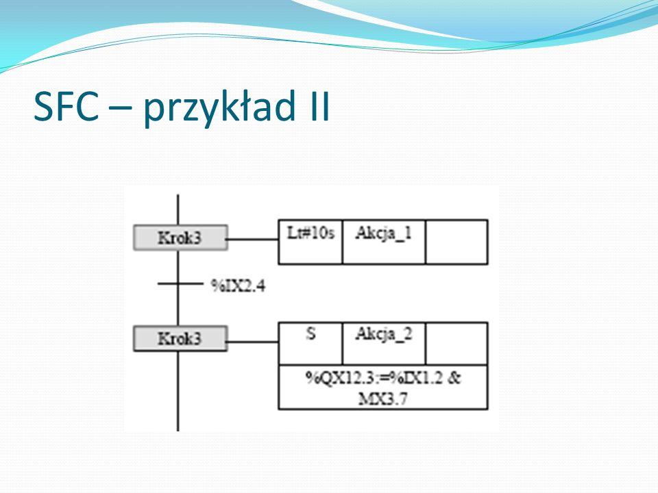 SFC – przykład II