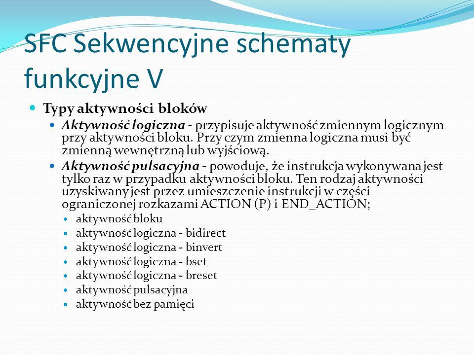 SFC Sekwencyjne schematy funkcyjne V